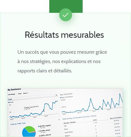 rapport google graphique résultats mesurables